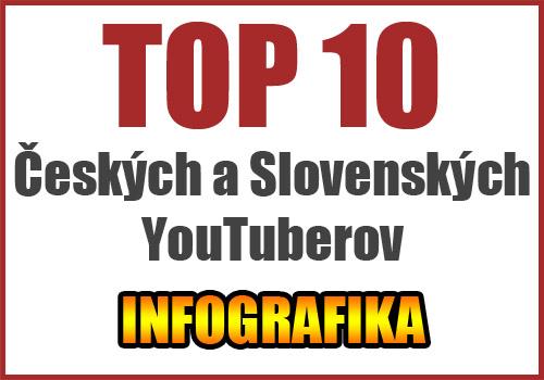 top-10-cz-sk-youtuberov-infografika